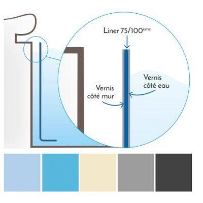 Liner piscine 75/100ème DreamLiner 2030 : doté d'un double vernis