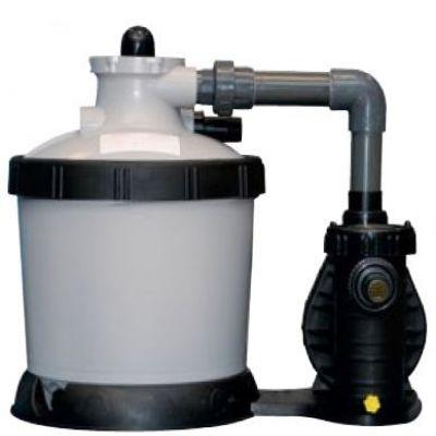 Groupe filtration P-GFI Cerland, procopi, BWT
