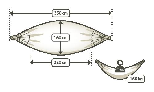 dimensions brisa