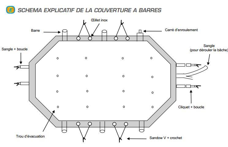 schema-technique-bache-barres-bois-coverwood