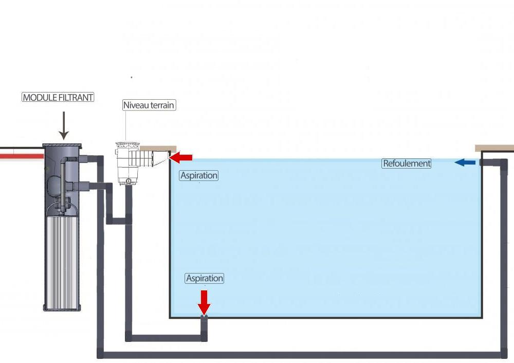 thumbnail_schema bloc filtrant Bio Filtre 1