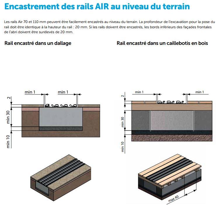 rail AIR abri piscine coulissant