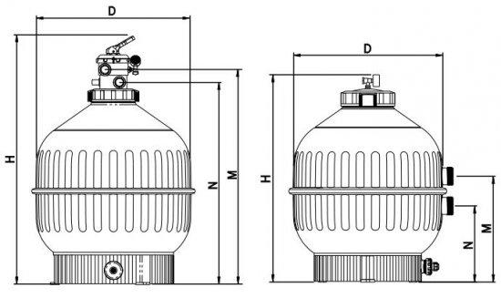 schema dimension filtre cantabric astral