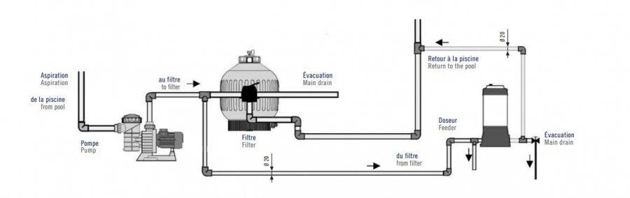 schema-installation-techni-brome