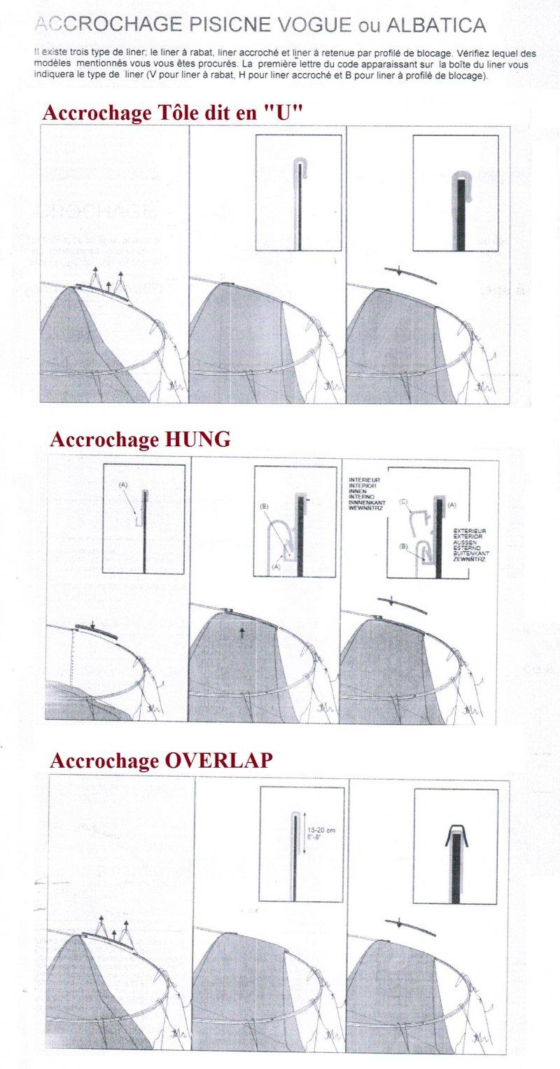 Albatica - Accrochages