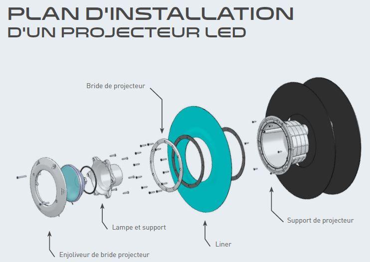 plan installation projecteur LED