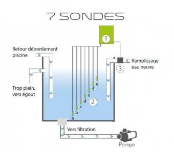 schema coffret piscine bac tampon 7 sondes