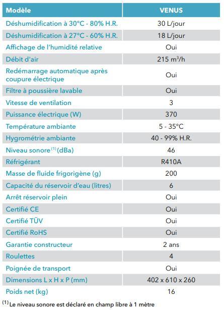 deshumidificateur-VENUS-fiche-technique