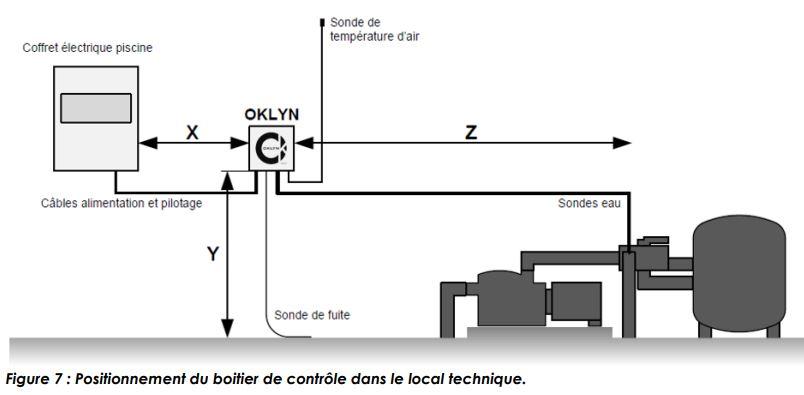 schema installation OKLYN