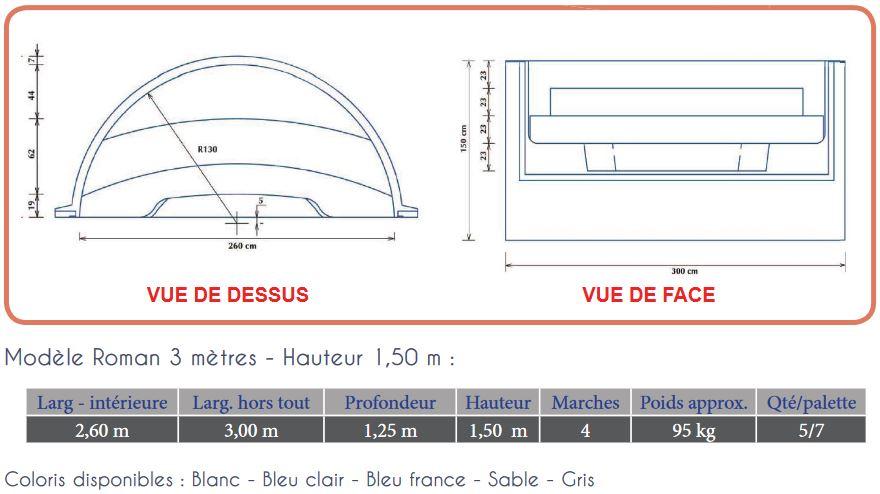 plan escalier roman 3 m 4 marches H 1.50 m RED POOL