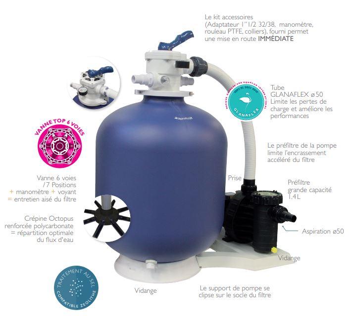 Argument Groupe Filtration Piscine EGT Aqualux ...