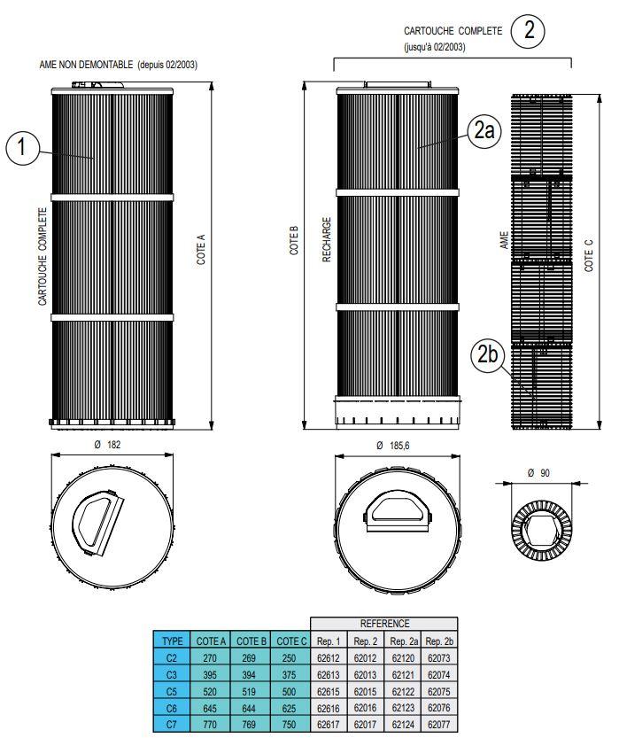dimensions cartouche liner  Weltico Skimfiltre C2 C3 C5 C6 C7