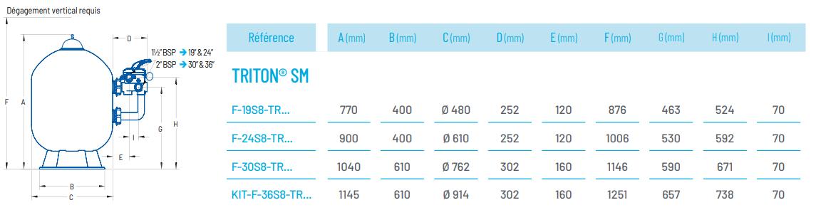 dimensions filtre piscine triton pentair