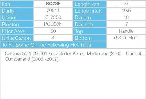 Filtre cartouche SC786  fiche technique