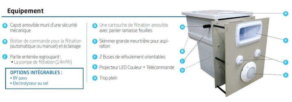 equipement standard filtrinov mur filtrant