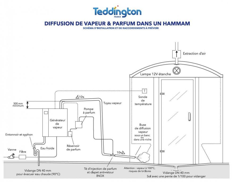 generateur-vapeur-teddington-schema