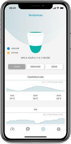 Dashboard-ico-analyseur-piscine-2
