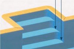escalier-liner-standard-arrondi