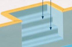 escalier-liner-standard-rayon