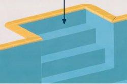 escalier-liner-standard-garantie