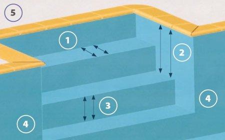 escalier-liner-standard