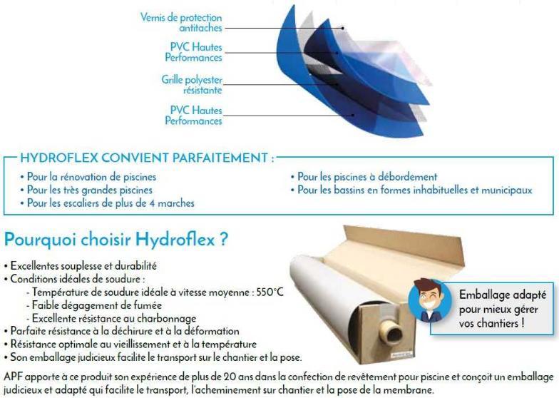 argum hydrolflex liner arme