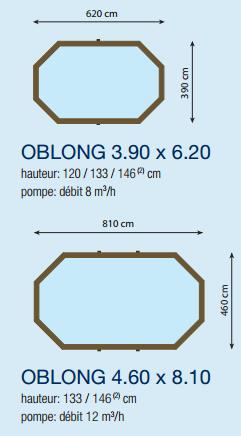 gamme OBLONG