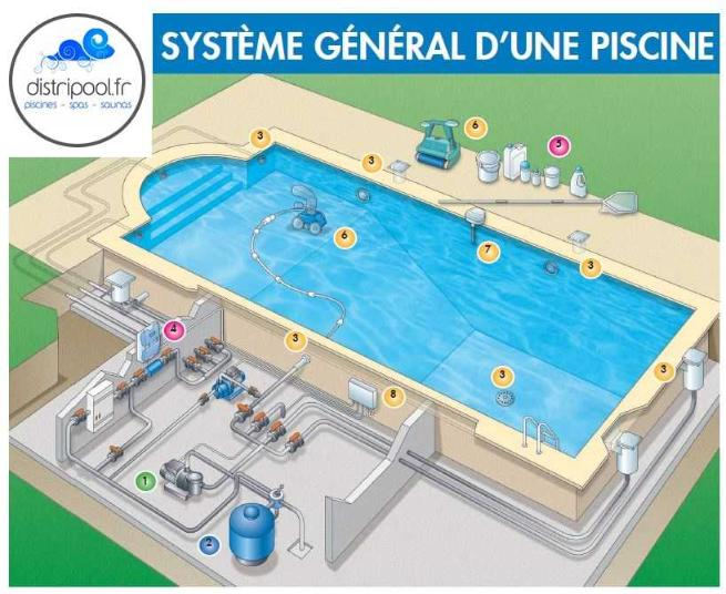 Piscine en kit construction traditionnelle beton couloir for Construction piscine kit