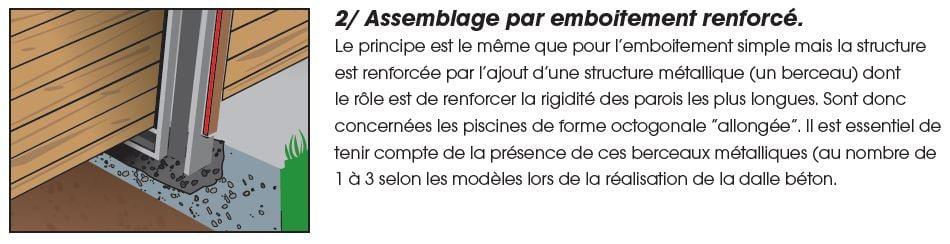 structure par emboitement renforce ubbink