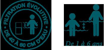 picto1-pistoche-procopi-evolutive