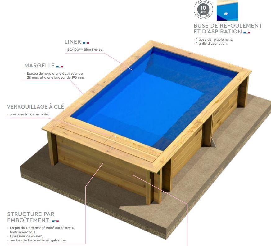 fiche technique piscine bois pool N BOX junior