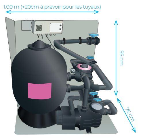 Dimensions Filtration palette distri-box