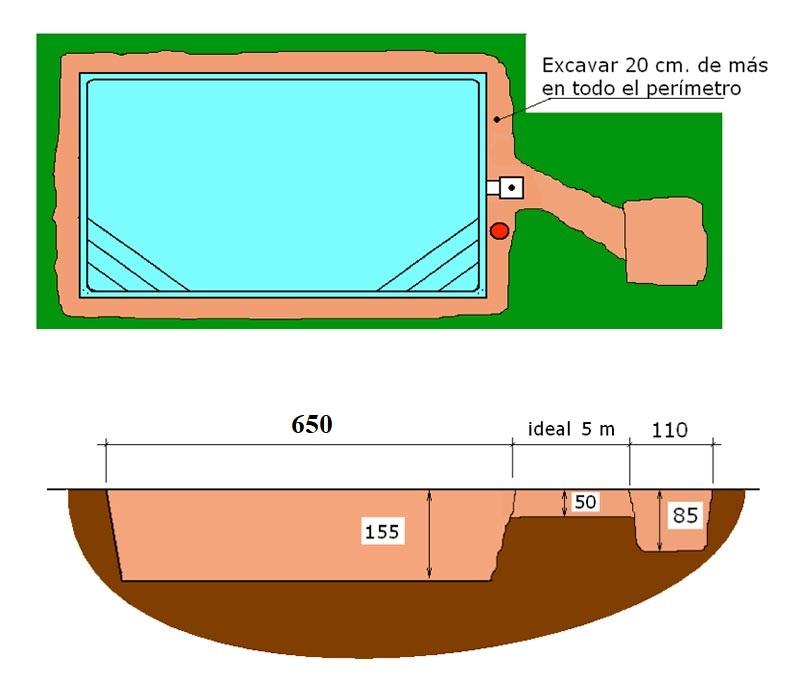 2-piscine-coque-graf-canaria-local technique-terrassement