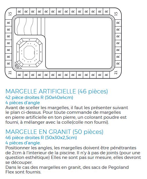 Margelle MEMPHIS 1
