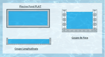 kit-piscine-fond-plat