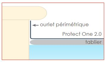 protect one 2.0 ourlet