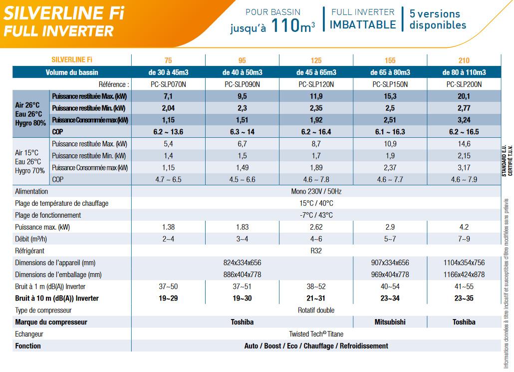 fiche-technique-pompe-chaleur-FI-Silverline-INVERTER-2