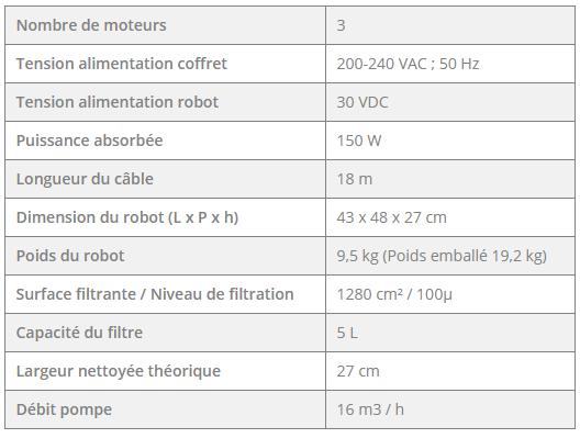 Fiche technique robot electrique OV 3500