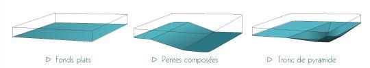 forme fond compatible robot vortex ov399