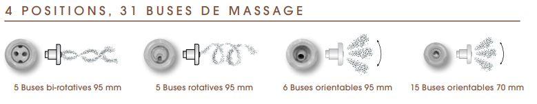 buses massage schema BWT 4