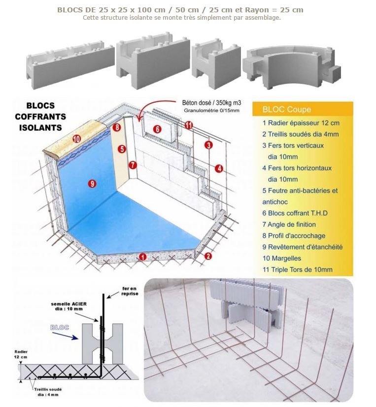 structure polystyrene spa beton LUXE