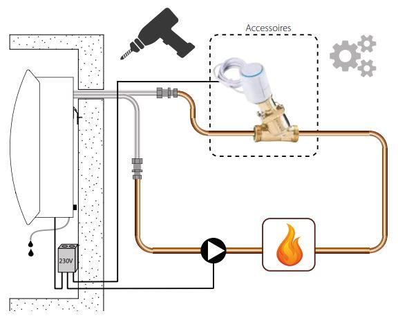 schema installation batterie chauffage air deshu