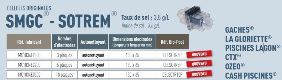 SMGC- SOTREM fiche technique cellule