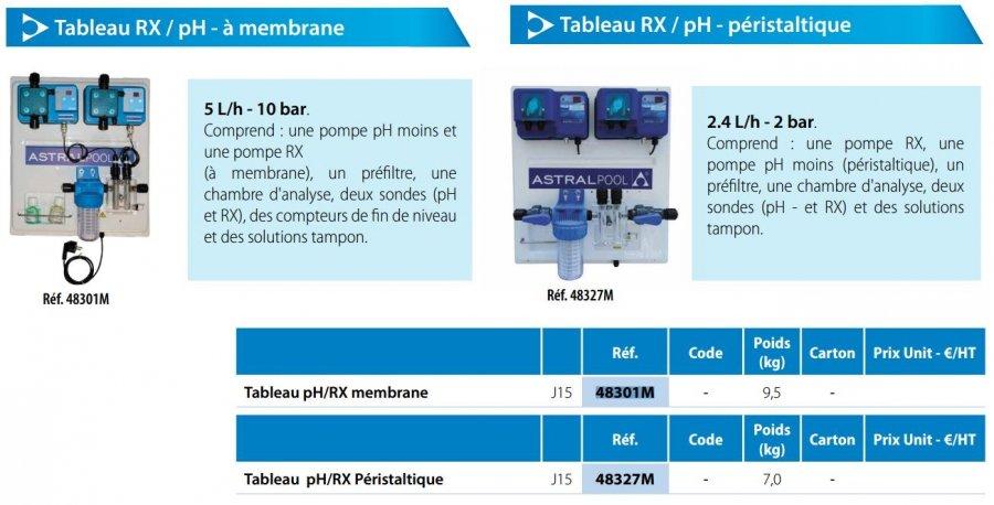 tableau technique tableau ph chlore regulateur