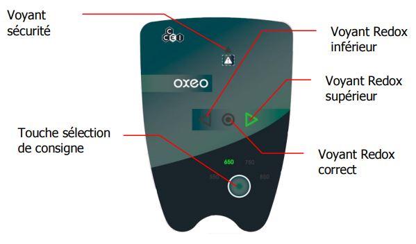 regulateur-redox-oxeo-lt-ccei-vignette-2