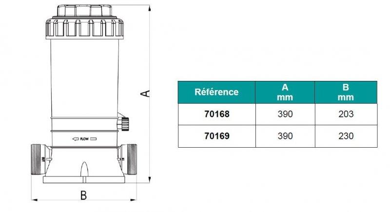 doseur-chlore-brome-brominateur-caracteristique-dimension-traitement-eau
