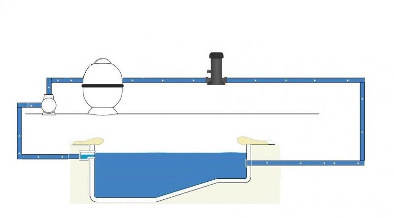 doseur-chlore-brome-traitement-eau-installation-schema
