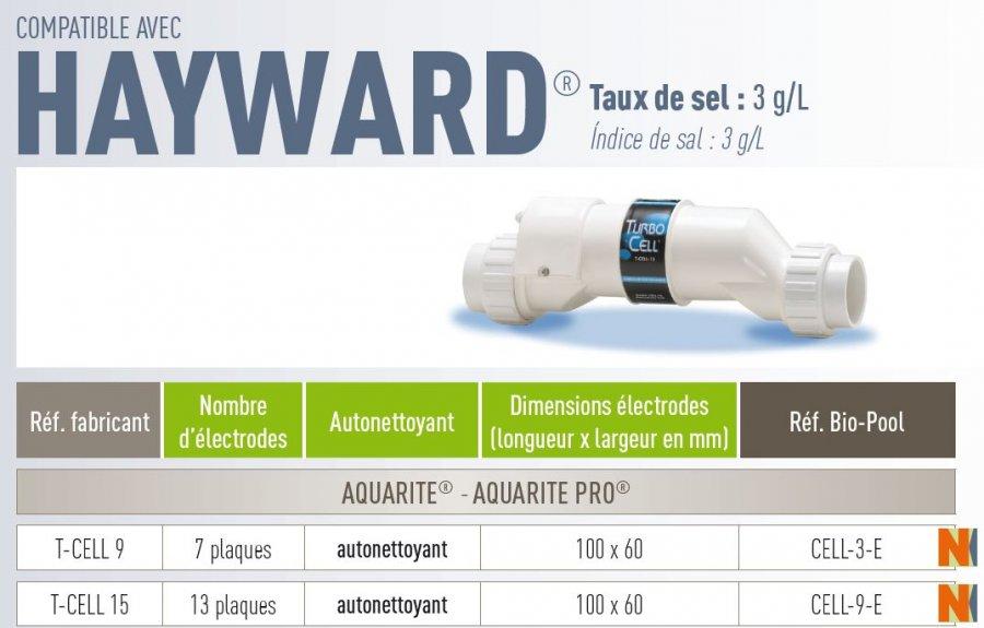 fiche-technique-cellule-hayward-aquarite