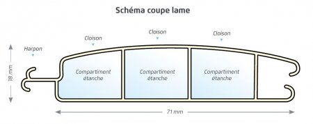 redimensionne__450x178_schema-coupe-lame-couverture-piscine