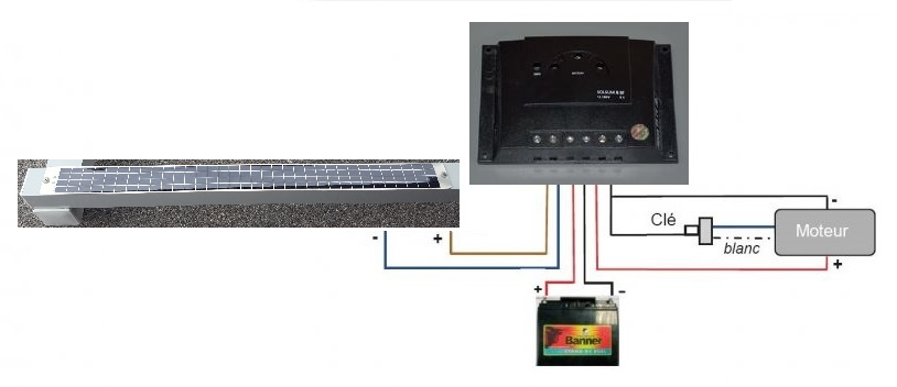 schema alimentation electrique solaire volet piscine